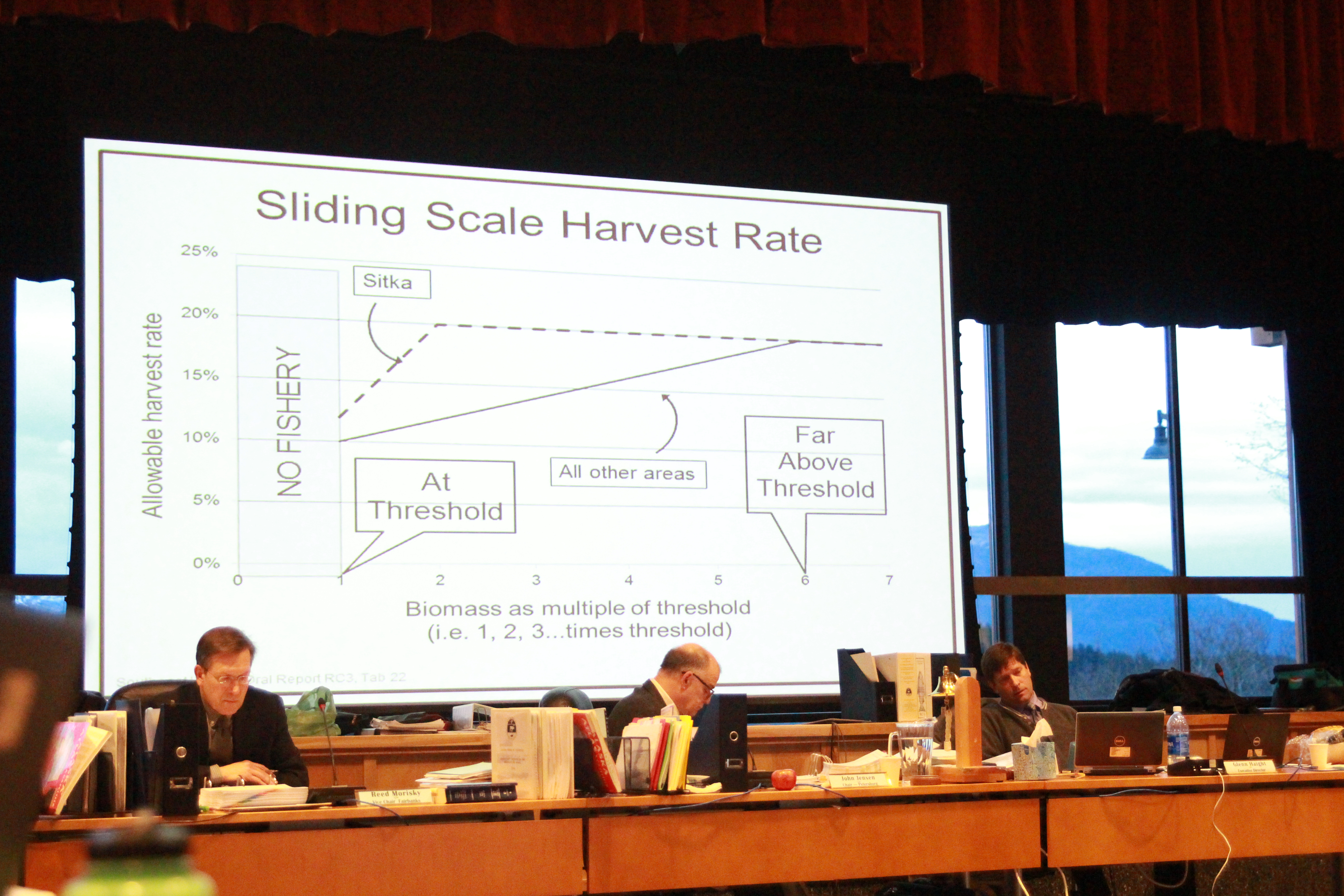 """The Sitka sac roe herring fishery operates just beyond the windows where the Board of Fish is seated. The industry wants the current management plan to stay in place, while a local cohort calling themselves the """"Herring Rock Water Protectors"""" has aligned with Sitka Tribe of Alaska for more conservative management. (Photo by Emily Kwong/KCAW)"""