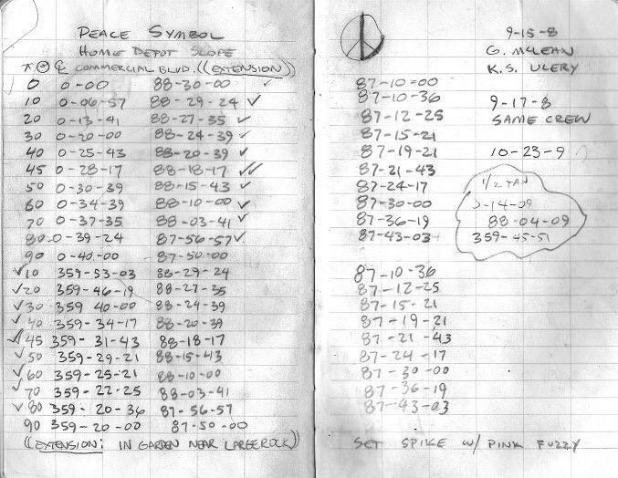 Garrith McClean took these surveyor's notes in 2008 to help lay out the peace sign at the end of Commercial Boulevard in Juneau in 2008.